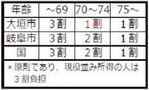 gakirou.jpg